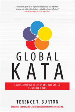 Global Kata: Success Through the Lean Business System Reference Model