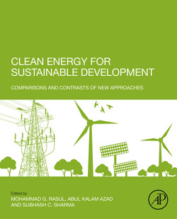 Clean Energy for Sustainable Development