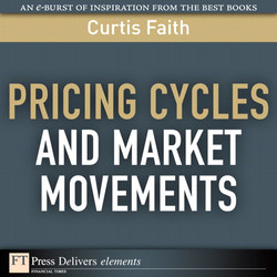 Pricing Cycles and Market Movements