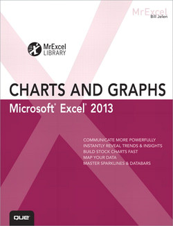 Excel® 2013 Charts and Graphs