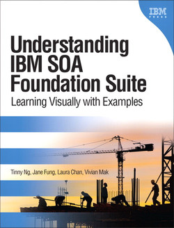 Understanding IBM® SOA Foundation Suite: Learning Visually with Examples
