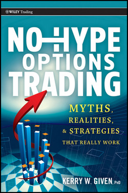 No-Hype Options Trading: Myths, Realities, and Strategies That Really Work