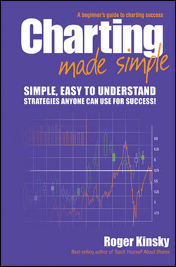 Charting Made Simple: A Beginner's Guide to Technical Analysis