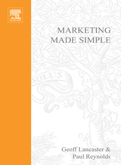 Marketing Made Simple