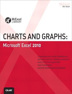 Charts and Graphs: Microsoft