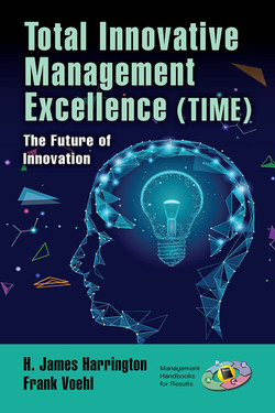 Total Innovative Management Excellence (TIME)