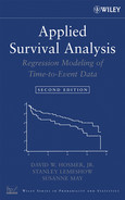 Cover of Applied Survival Analysis: Regression Modeling of Time to Event Data, 2nd Edition