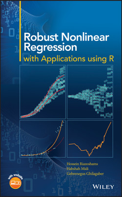 Robust Nonlinear Regression