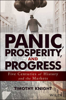 Panic, Prosperity, and Progress: Five Centuries of History and the Markets