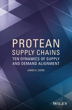 Protean Supply Chains: Ten Dynamics of Supply and Demand Alignment