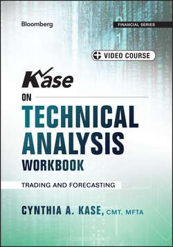 Kase on Technical Analysis Workbook, + Video Course