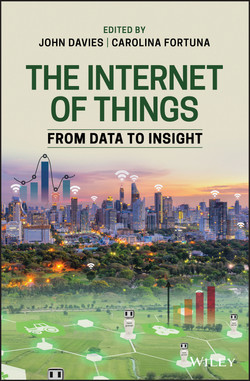 The Internet of Things
