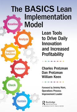 The BASICS Lean™ Implementation Model