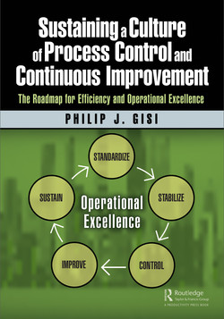 Sustaining a Culture of Process Control and Continuous Improvement