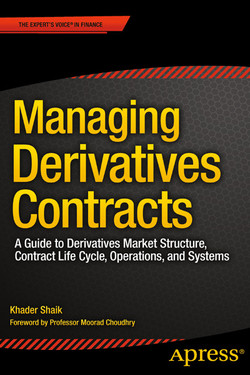 Managing Derivatives Contracts : A Guide to Derivatives Market Structure, Contract Life Cycle, Operations, and Systems