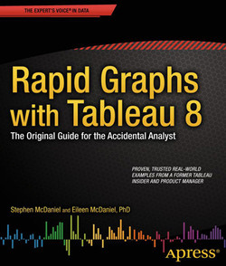 Rapid Graphs with Tableau 8: The Original Guide for the Accidental Analyst