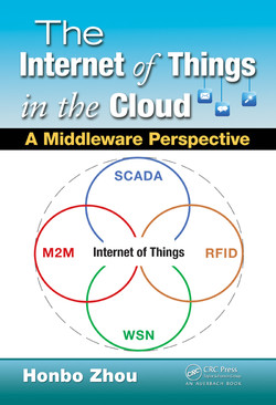 The Internet of Things in the Cloud