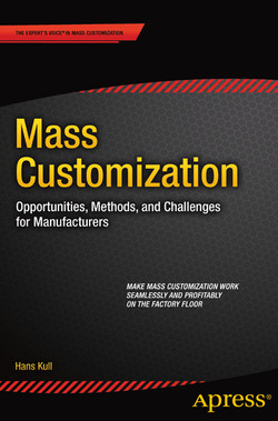 Mass Customization: Opportunities, Methods, and Challenges for Manufacturers