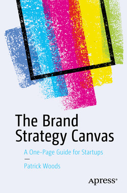 The Brand Strategy Canvas: A One-Page Guide for Startups