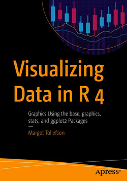 Visualizing Data in R 4: Graphics Using the base, graphics, stats, and ggplot2 Packages