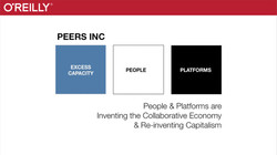 Peers Inc: How to Think About, Build, and Scale a Collaborative Platform Organization