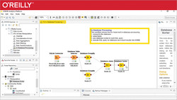 Introduction to Data Analytics with KNIME