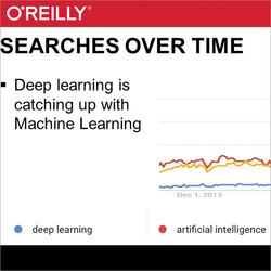 Deep Learning for Strategic Decision Makers