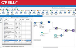 Learn How to Use Alteryx and Tableau to Quickly Blend Data and Gain Insights Through Visualization
