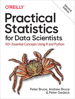 Practical Statistics for Data Scientists, 2nd Edition