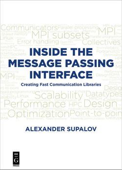 Inside the Message Passing Interface
