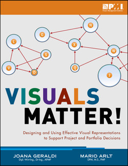 Visuals Matter! Designing and Using Effective Visual Representations to Support Project and Portfolio Decisions