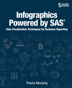 Infographics Powered by SAS