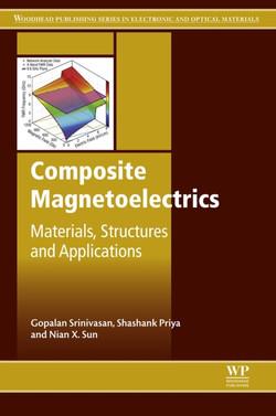 Composite Magnetoelectrics