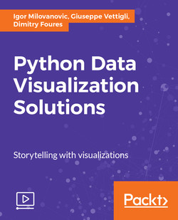 Python Data Visualization Solutions