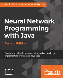 Neural Network Programming with Java - Second Edition