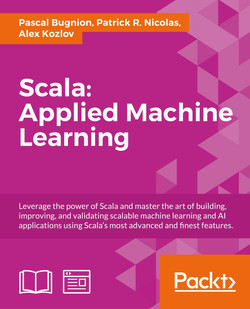 Scala:Applied Machine Learning