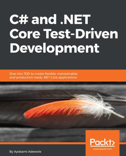C# and .NET Core Test Driven Development