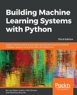 Building Machine Learning Systems with Python - Third Edition