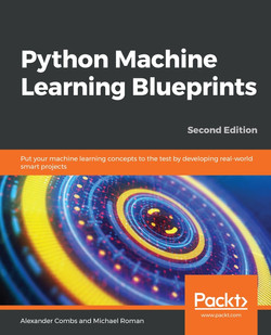 Python Machine Learning Blueprints - Second Edition