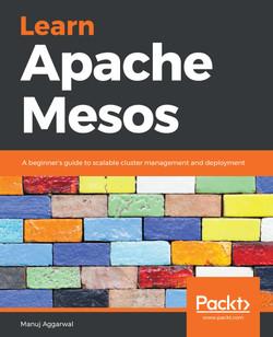Learn Apache Mesos