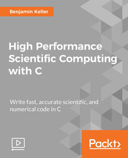 High Performance Scientific Computing with C