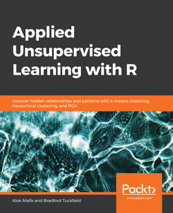 Applied Unsupervised Learning with R