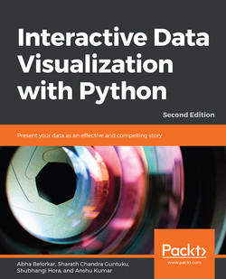 Interactive Data Visualization with Python - Second Edition