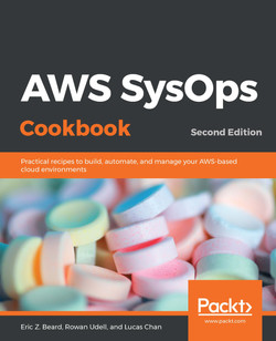AWS SysOps Cookbook - Second Edition