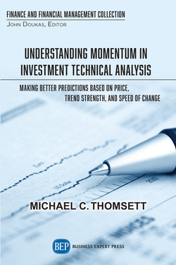 Understanding Momentum in Investment Technical Analysis